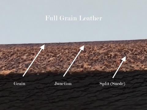 Here's a deeper look at full grain leather vs. genuine leather